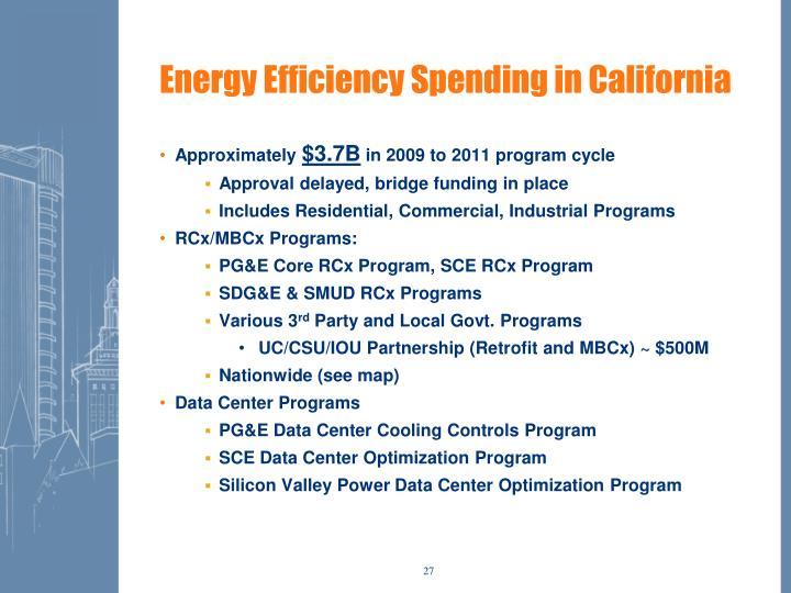 Energy Efficiency Spending in California