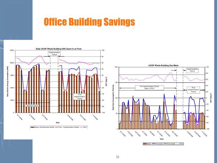 Office Building Savings