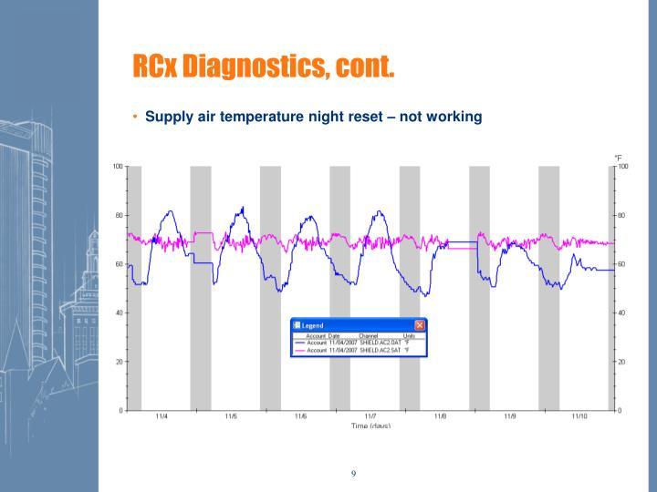RCx Diagnostics, cont.
