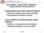 dual 1990 s early 2000 s antithesis maturity models and agile methods