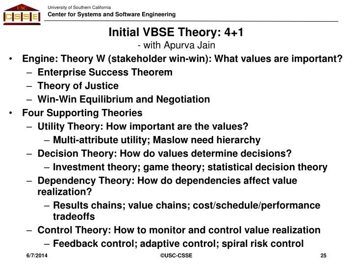 Initial VBSE Theory: 4+1