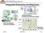 integrated enterprise architectures