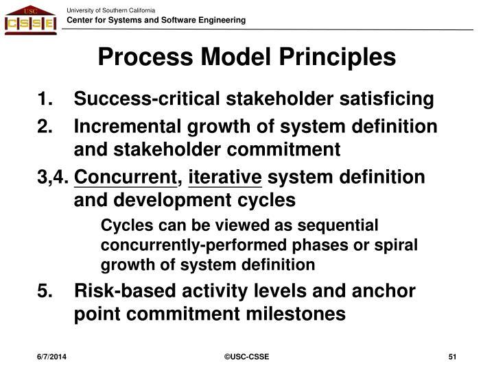 Process Model Principles