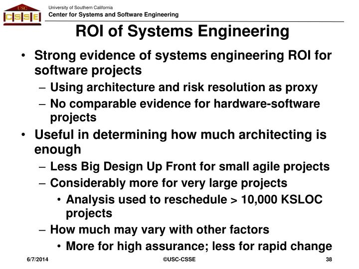 ROI of Systems Engineering