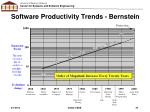 software productivity trends bernstein