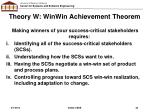 theory w winwin achievement theorem