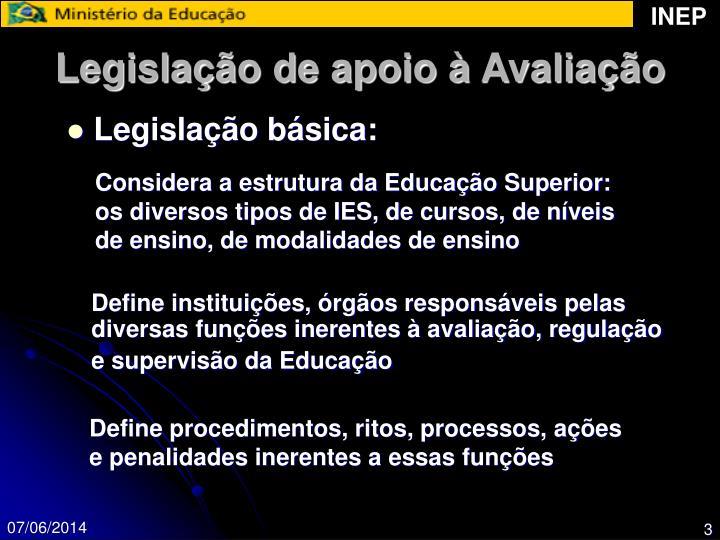 Legislação de apoio à Avaliação
