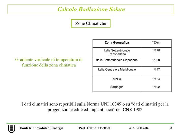 Zone Climatiche