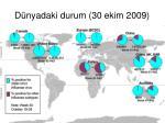 d nyadaki durum 30 ekim 2009