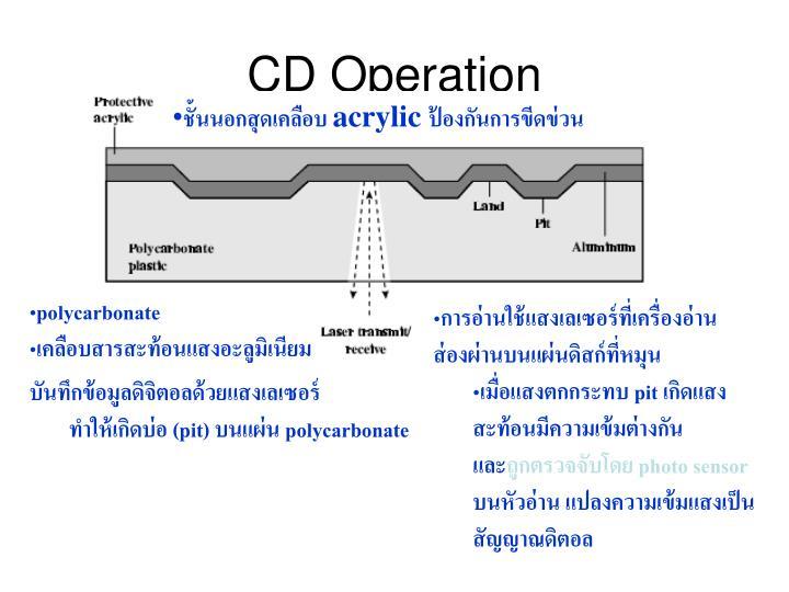 CD Operation