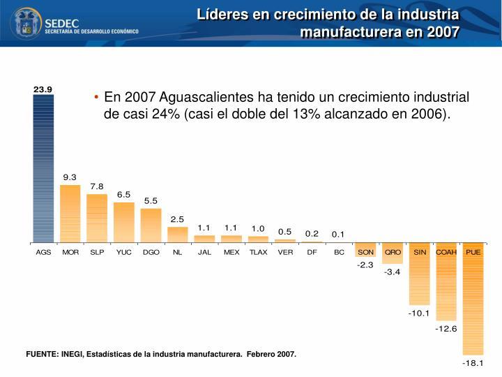 Líderes en crecimiento de la industria manufacturera en 2007