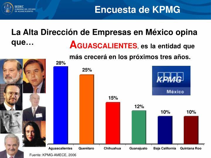 Encuesta de KPMG