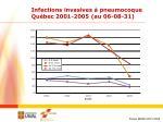 infections invasives pneumocoque qu bec 2001 2005 au 06 08 31