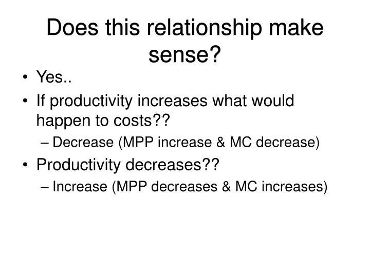 Does this relationship make sense?