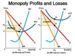 monopoly profits and losses