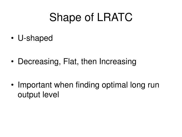 Shape of LRATC