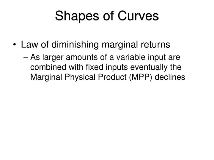 Shapes of Curves