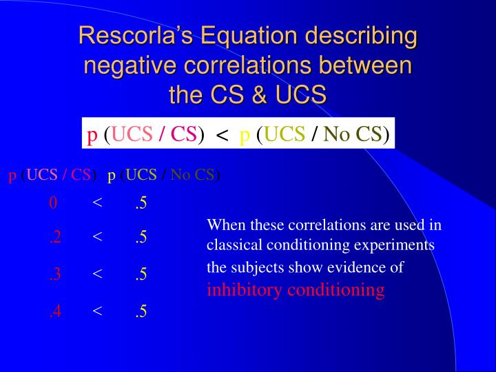 Rescorla's Equation describing negative correlations between