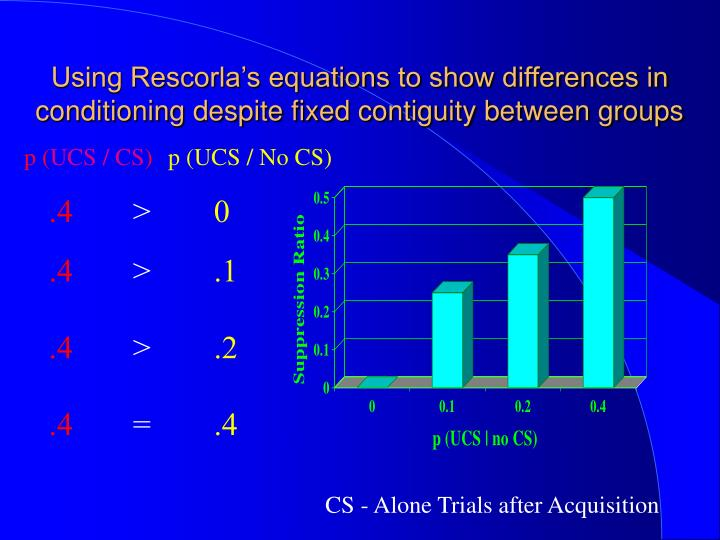 Using Rescorla's equations to show differences in conditioning despite fixed contiguity between groups