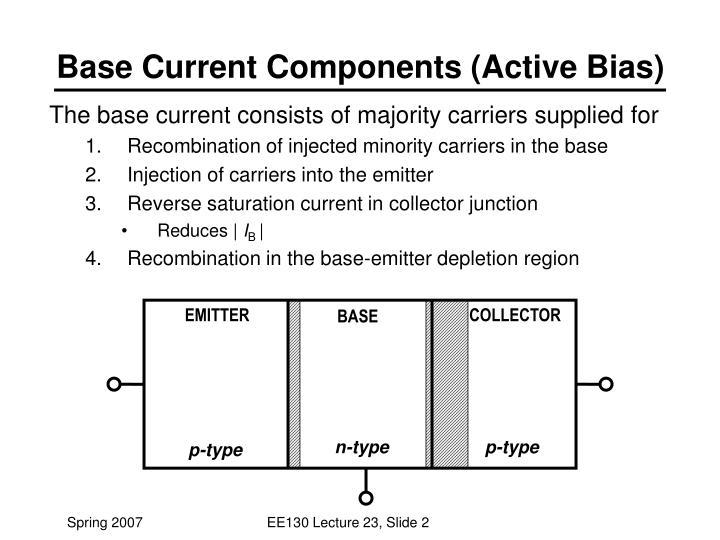 Base Current Components (Active Bias)