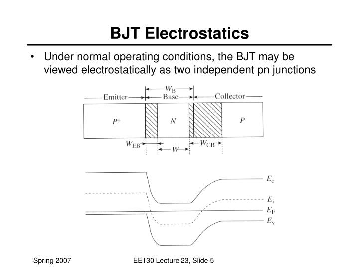 BJT Electrostatics