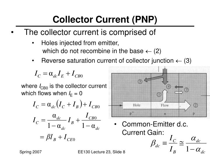 The collector current is comprised of