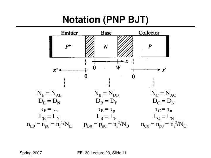 Notation (PNP BJT)