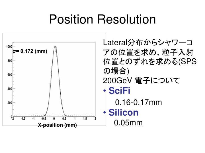 σ= 0.172 (mm)
