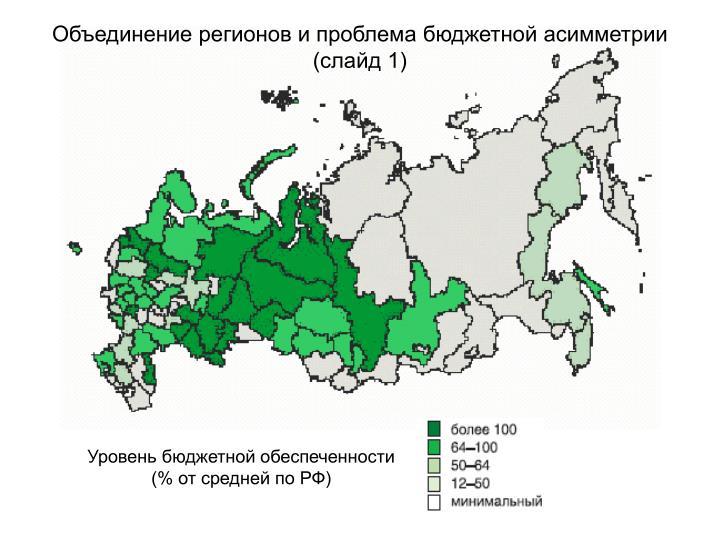 Объединение регионов и проблема бюджетной асимметрии
