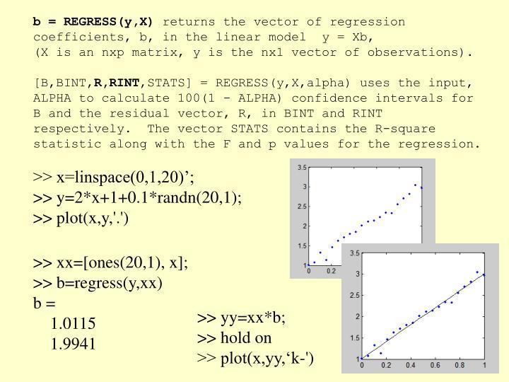 b = REGRESS(y,X)