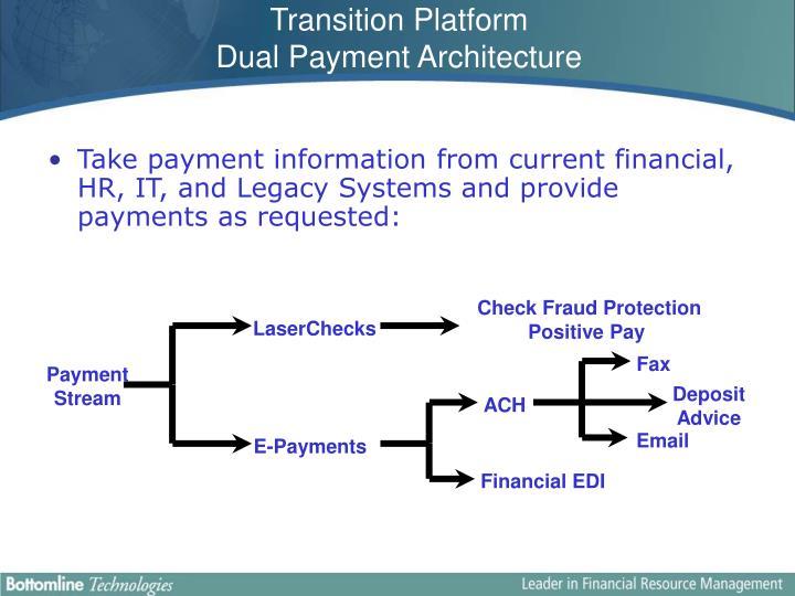 Check Fraud Protection