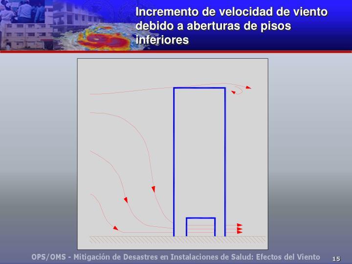 Incremento de velocidad de viento debido a aberturas de pisos inferiores