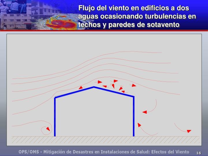Flujo del viento en edificios a dos