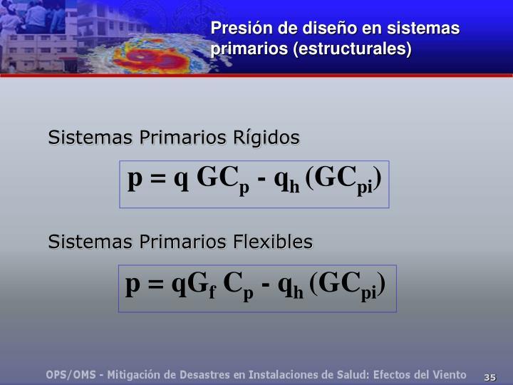 p = q GC