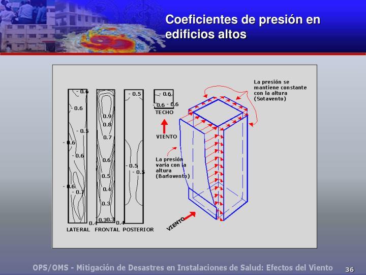 Coeficientes de presión en edificios altos