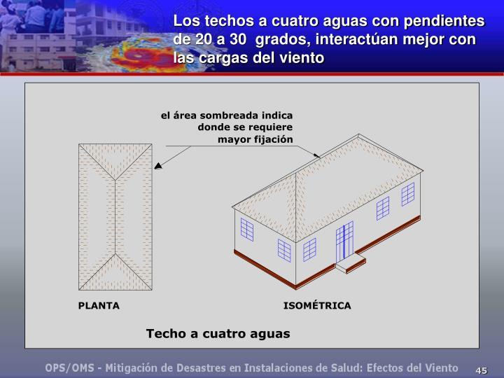 Los techos a cuatro aguas con pendientes de 20 a 30  grados, interactúan mejor con las cargas del viento