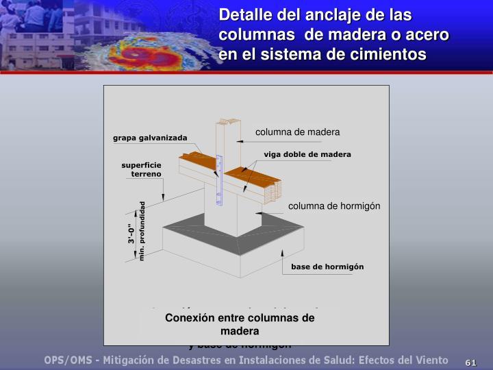 Detalle del anclaje de las columnas  de madera o acero en el sistema de cimientos