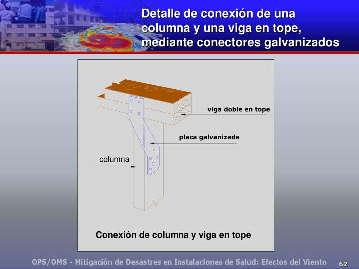 Detalle de conexión de una columna y una viga en tope, mediante conectores galvanizados