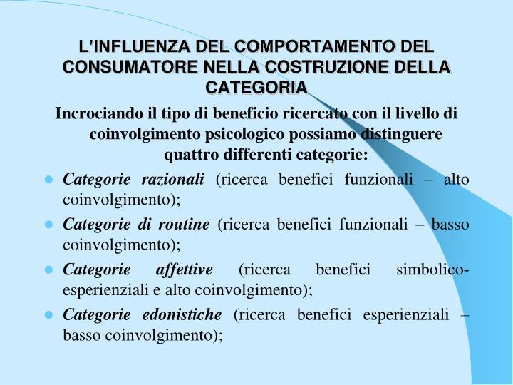 L'INFLUENZA DEL COMPORTAMENTO DEL CONSUMATORE NELLA COSTRUZIONE DELLA CATEGORIA