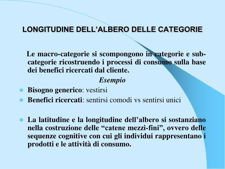 LONGITUDINE DELL'ALBERO DELLE CATEGORIE