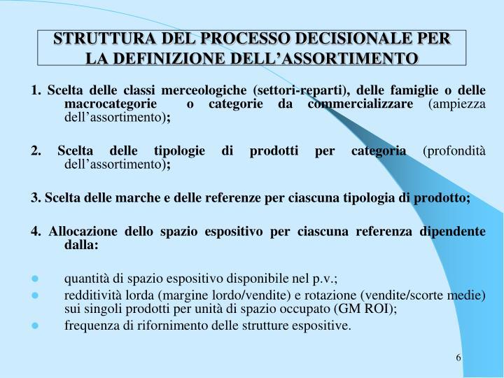 STRUTTURA DEL PROCESSO DECISIONALE PER LA DEFINIZIONE DELL'ASSORTIMENTO