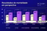 resuldados de mortalidade em perspectiva