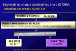 sobrevida no choque cardiog nico e uso de cbia resultados dos estudos gusto i iii