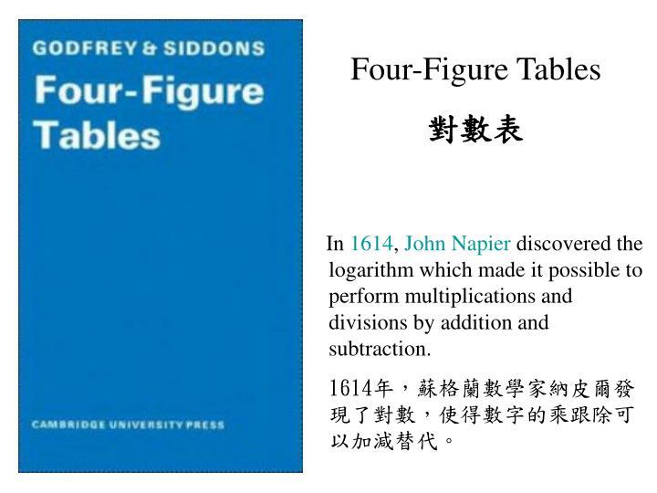 Four-Figure Tables