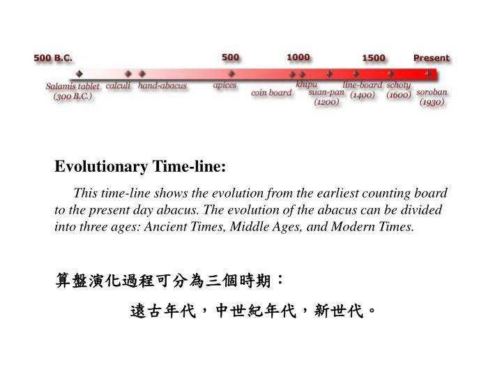 Evolutionary Time-line: