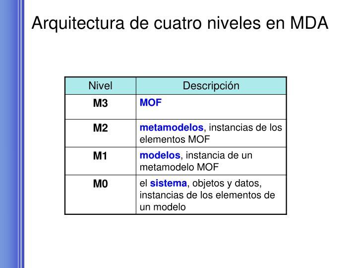 Arquitectura de cuatro niveles en MDA