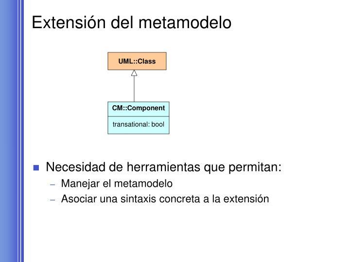 Extensión del metamodelo