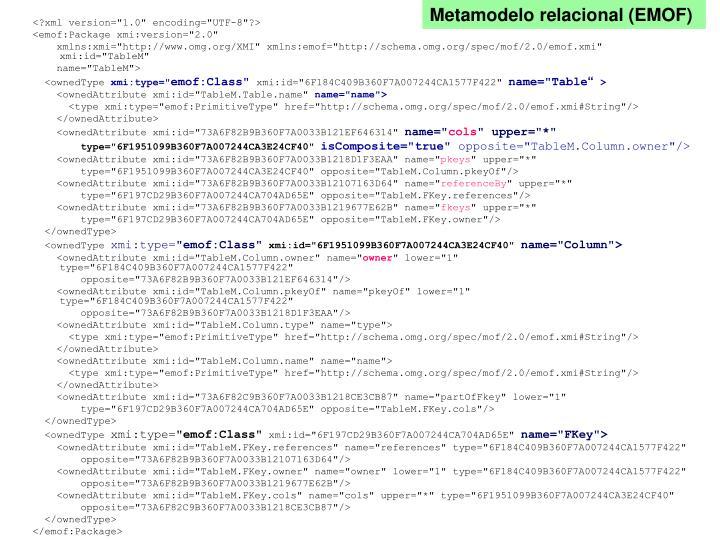 Metamodelo relacional (EMOF)