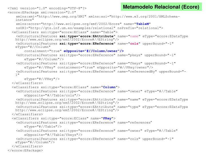Metamodelo Relacional (Ecore)
