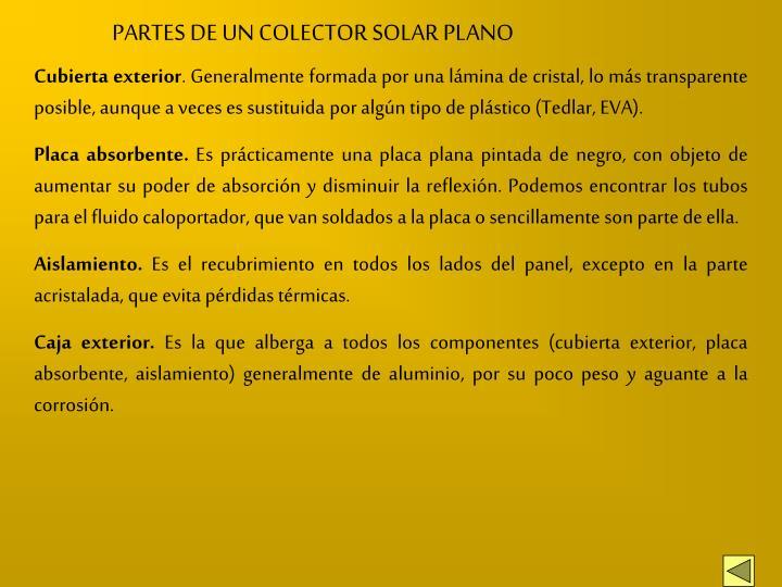 PARTES DE UN COLECTOR SOLAR PLANO